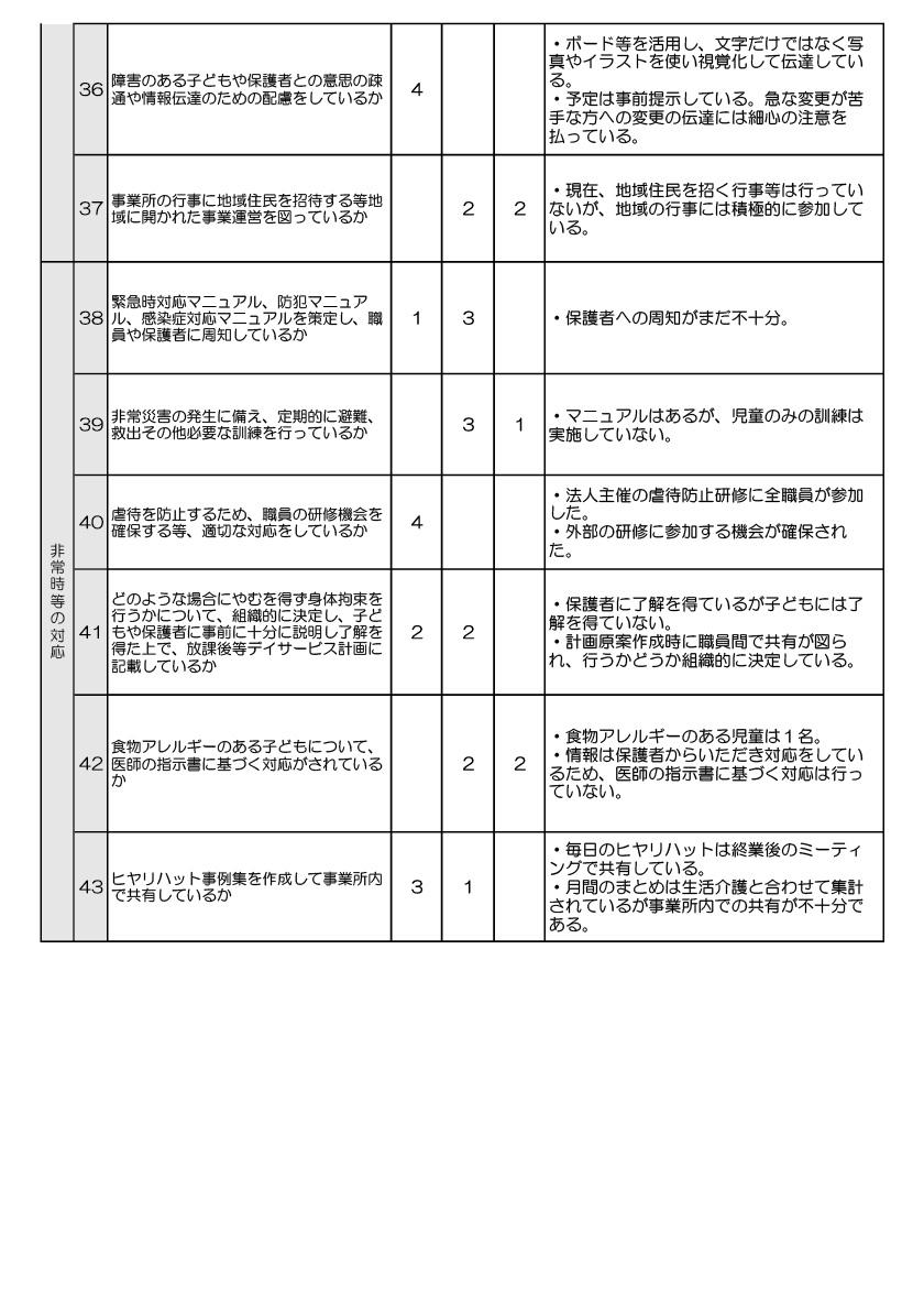 チームどろん子改善計画7
