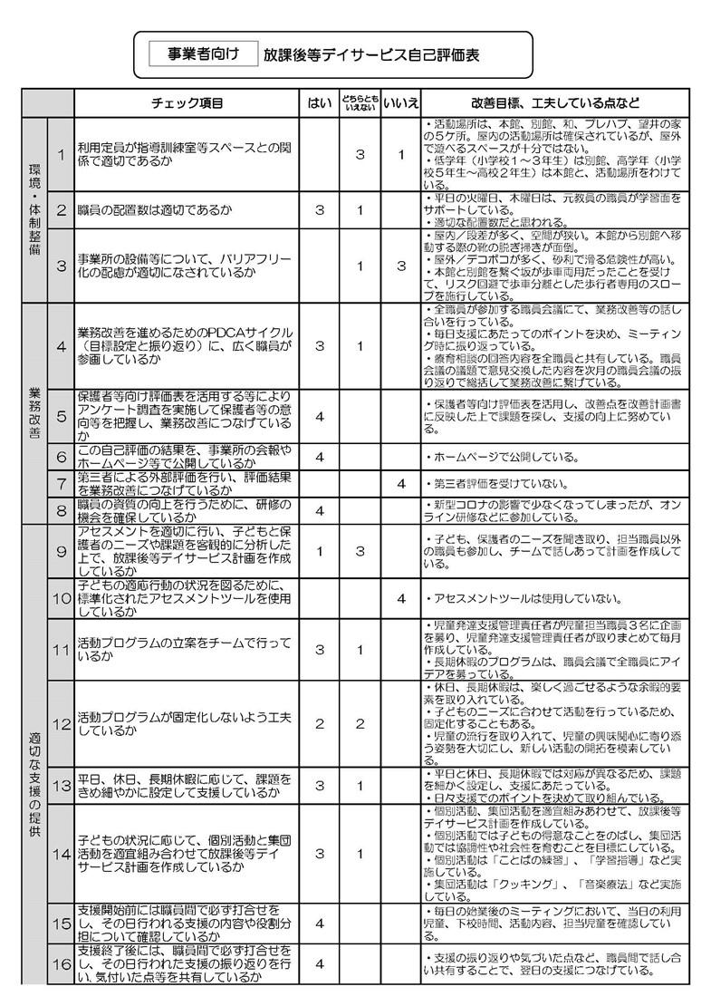 チームどろん子改善計画3